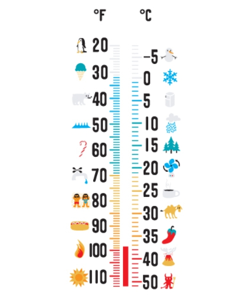 37 Celsius-98.6 Fahrenheit Hero Shot