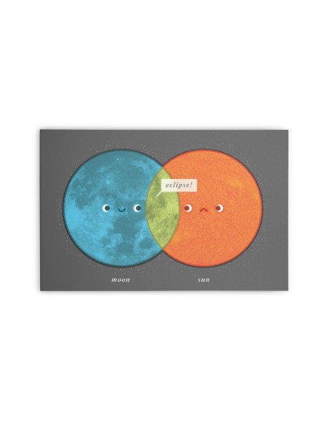 Eclipse Venn Diagram Hero Shot