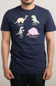 Omnomnomnivore, Popular Guys T-Shirts + Threadless Collection