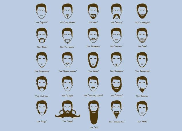 Men s facial hair in the 1920s facial hair