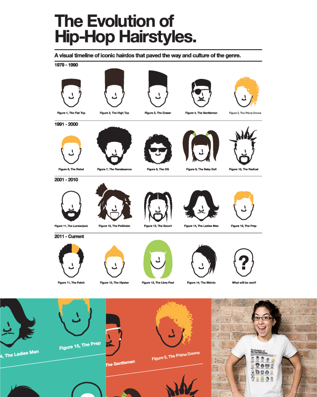 Hairstyle Evolution : The Evolution Of Hip-Hop Hairstyles by brooksbrackett on Threadless
